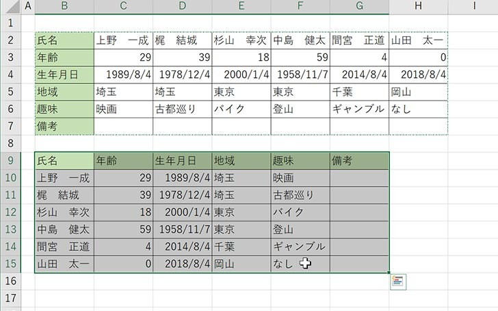 【Excel】3ステップで表の行と列を入れ替える方法